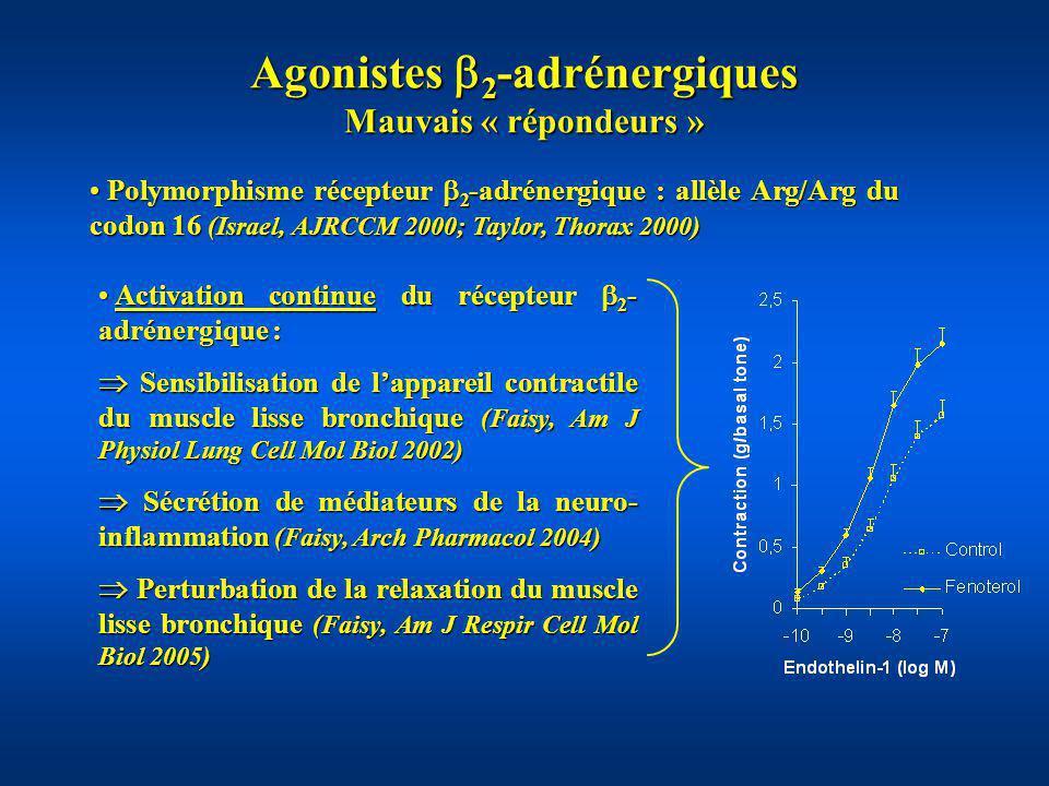 Agonistes 2-adrénergiques Mauvais « répondeurs »