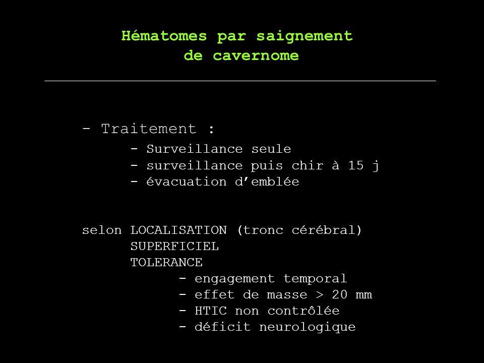Hématomes par saignement
