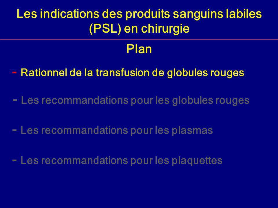 Les indications des produits sanguins labiles (PSL) en chirurgie