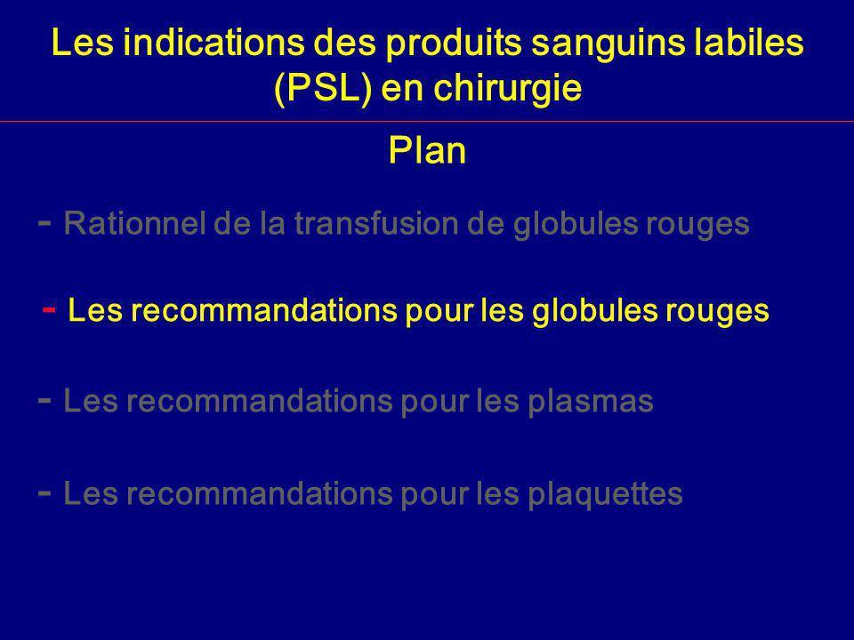 - Les recommandations pour les globules rouges