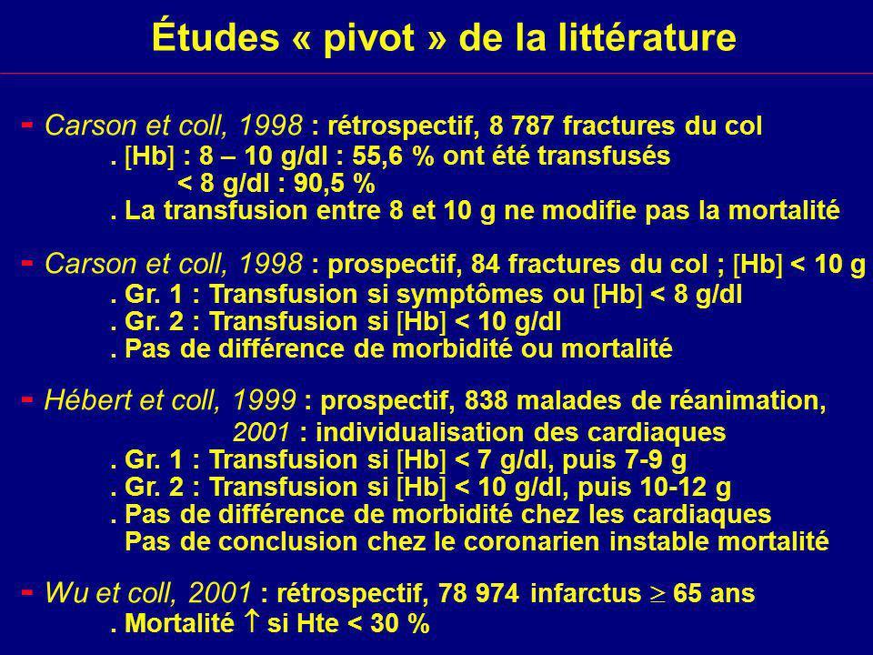 Études « pivot » de la littérature