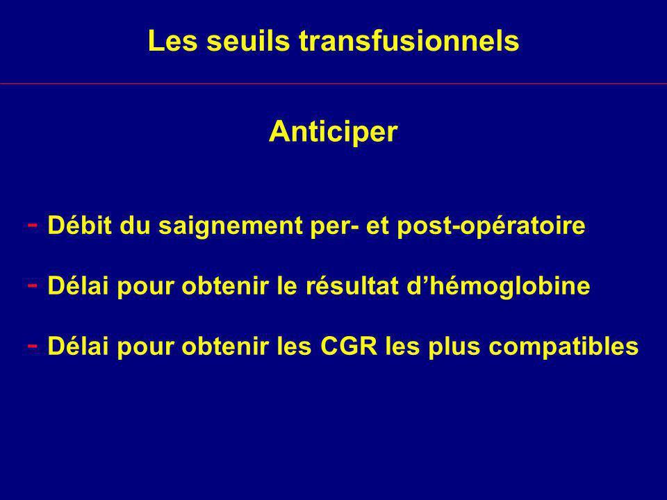 Les seuils transfusionnels