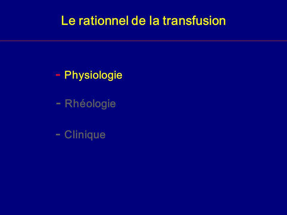 Le rationnel de la transfusion