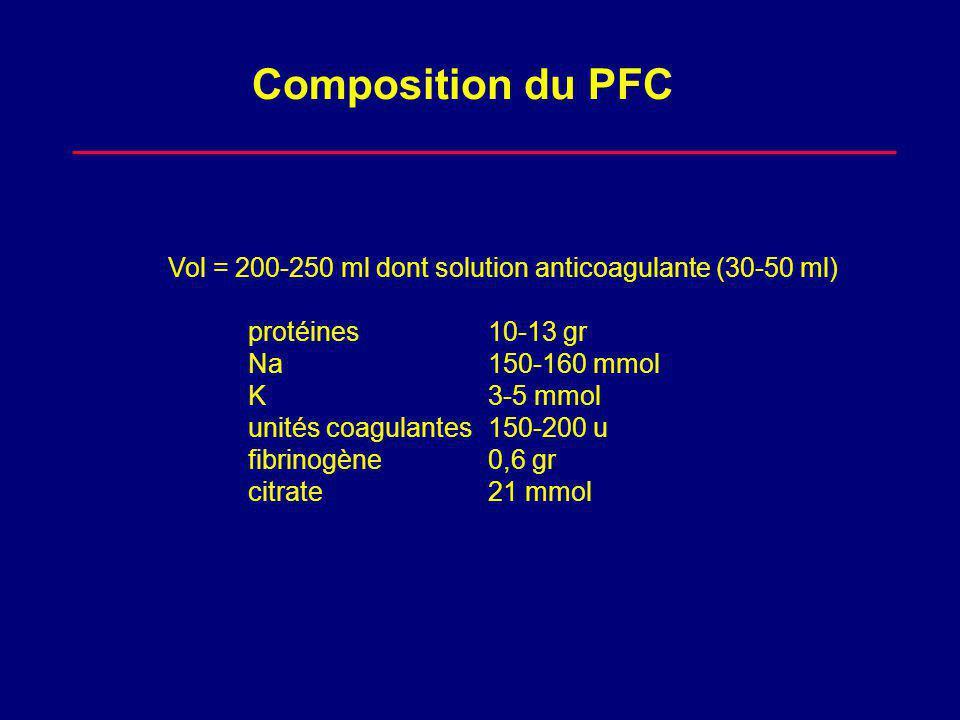 Composition du PFC Vol = 200-250 ml dont solution anticoagulante (30-50 ml) protéines 10-13 gr. Na 150-160 mmol.