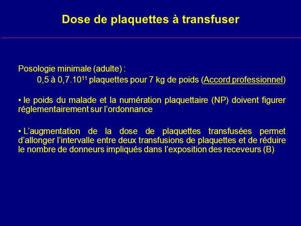 Dose de plaquettes à transfuser