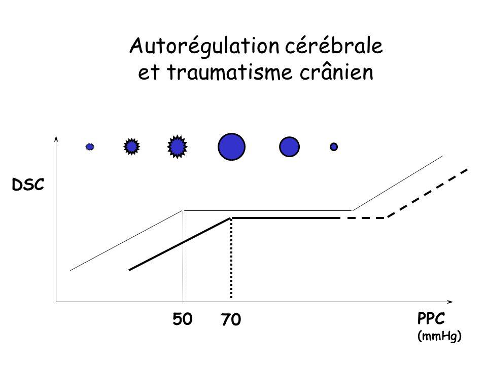Autorégulation cérébrale et traumatisme crânien