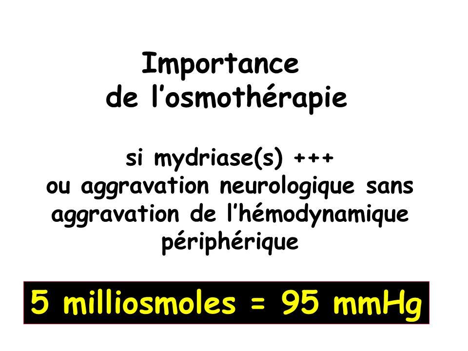 5 milliosmoles = 95 mmHg Importance de l'osmothérapie
