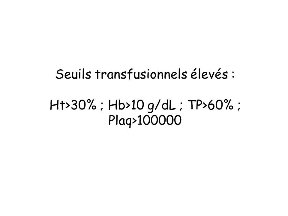 Seuils transfusionnels élevés : Ht>30% ; Hb>10 g/dL ; TP>60% ; Plaq>100000