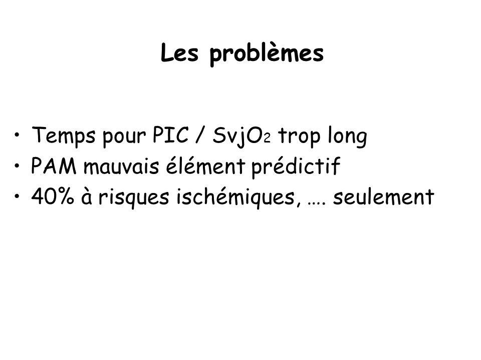Les problèmes Temps pour PIC / SvjO2 trop long