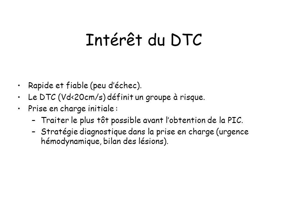 Intérêt du DTC Rapide et fiable (peu d'échec).