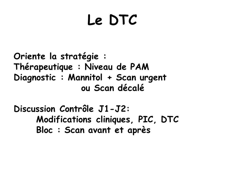 Le DTC Oriente la stratégie : Thérapeutique : Niveau de PAM