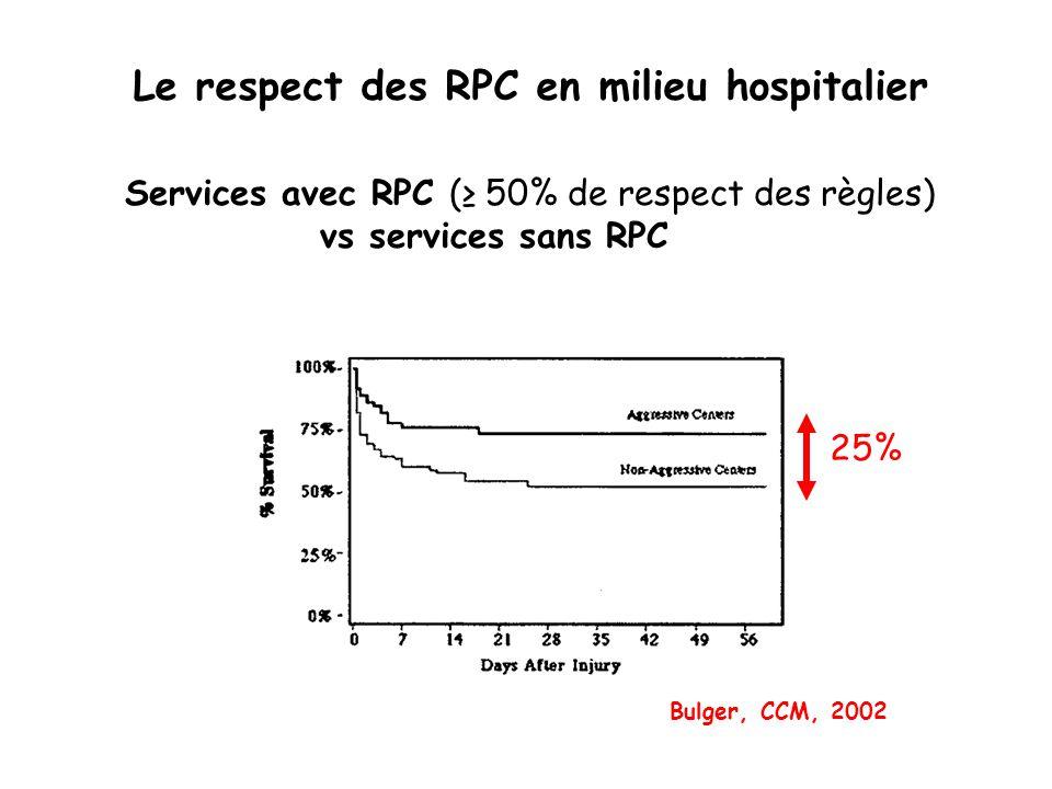 Le respect des RPC en milieu hospitalier