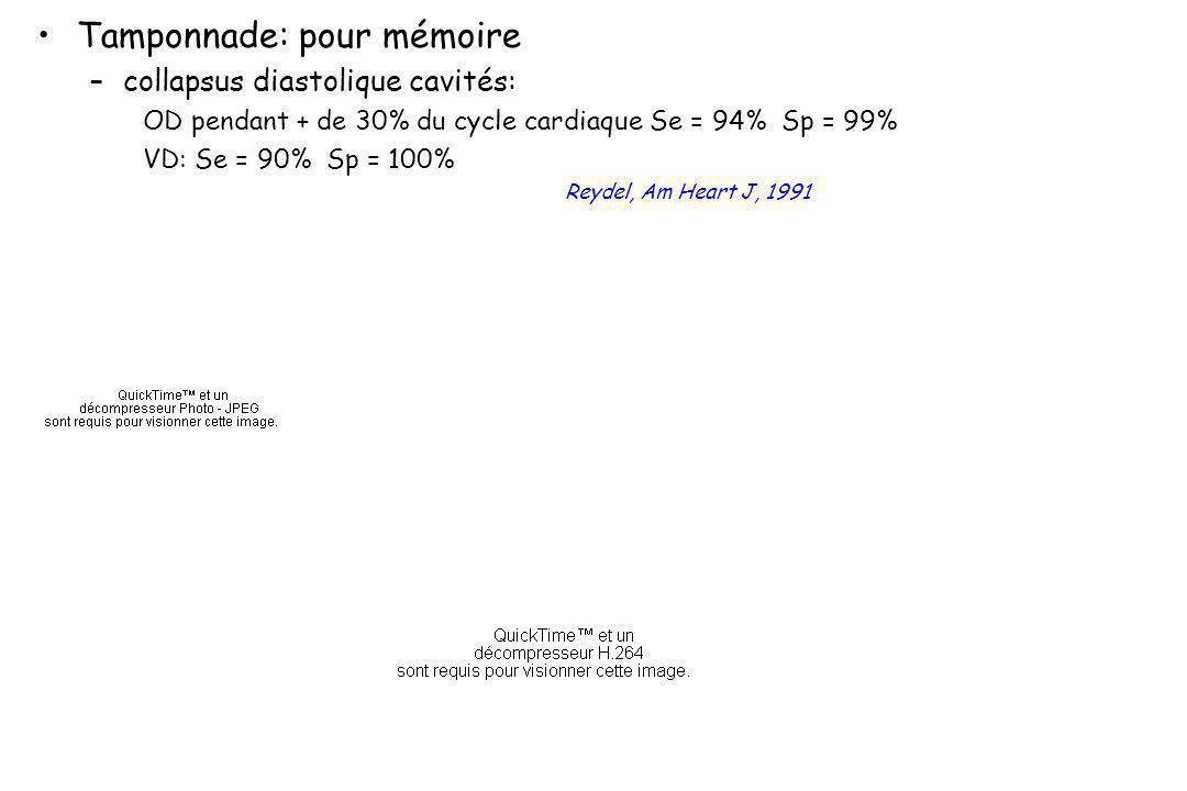 Tamponnade: pour mémoire