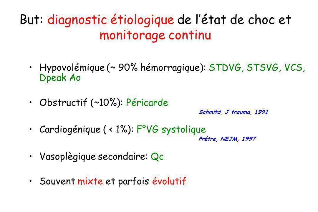 But: diagnostic étiologique de l'état de choc et monitorage continu