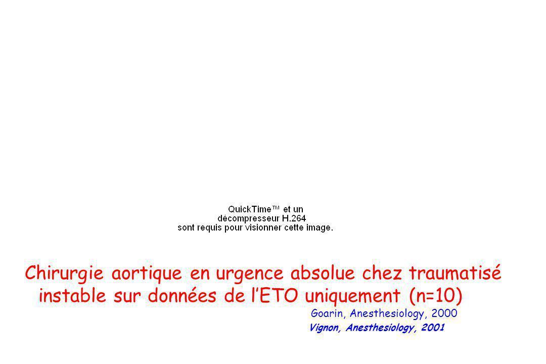 Chirurgie aortique en urgence absolue chez traumatisé instable sur données de l'ETO uniquement (n=10) Goarin, Anesthesiology, 2000