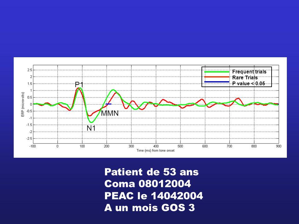 Patient de 53 ans Coma 08012004 PEAC le 14042004 A un mois GOS 3 P1