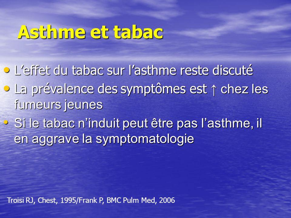 Asthme et tabac L'effet du tabac sur l'asthme reste discuté