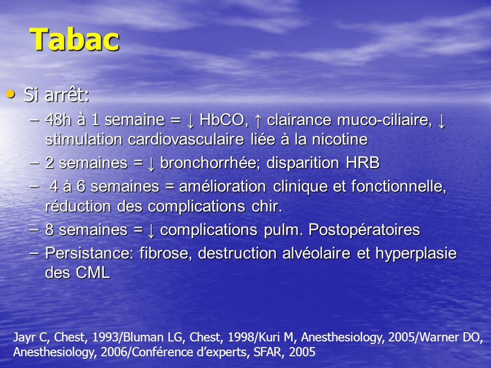 Tabac Si arrêt: 48h à 1 semaine = ↓ HbCO, ↑ clairance muco-ciliaire, ↓ stimulation cardiovasculaire liée à la nicotine.