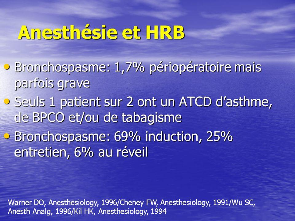 Anesthésie et HRB Bronchospasme: 1,7% périopératoire mais parfois grave. Seuls 1 patient sur 2 ont un ATCD d'asthme, de BPCO et/ou de tabagisme.
