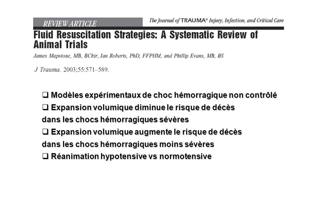 Modèles expérimentaux de choc hémorragique non contrôlé