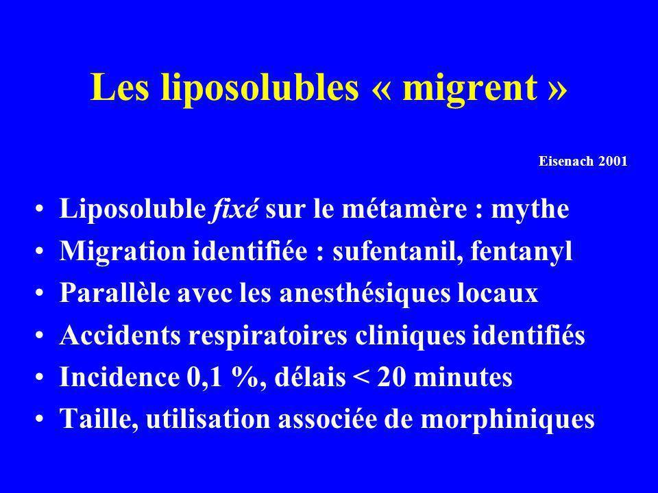 Les liposolubles « migrent »