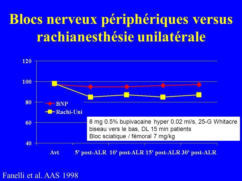 Blocs nerveux périphériques versus rachianesthésie unilatérale