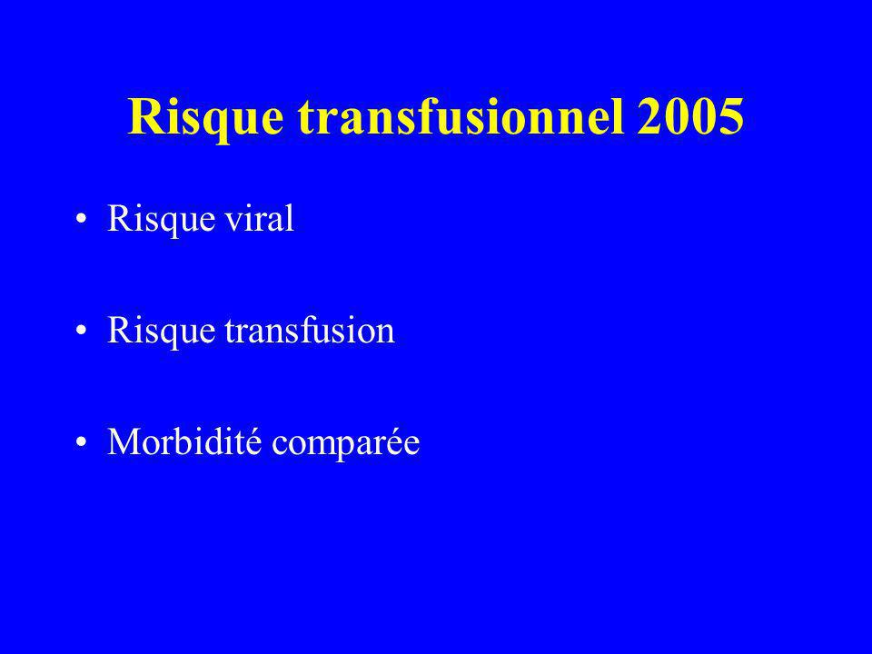Risque transfusionnel 2005