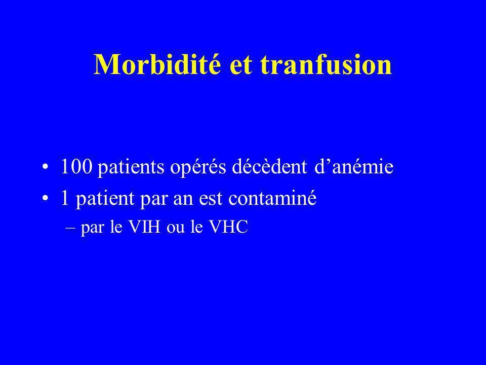 Morbidité et tranfusion