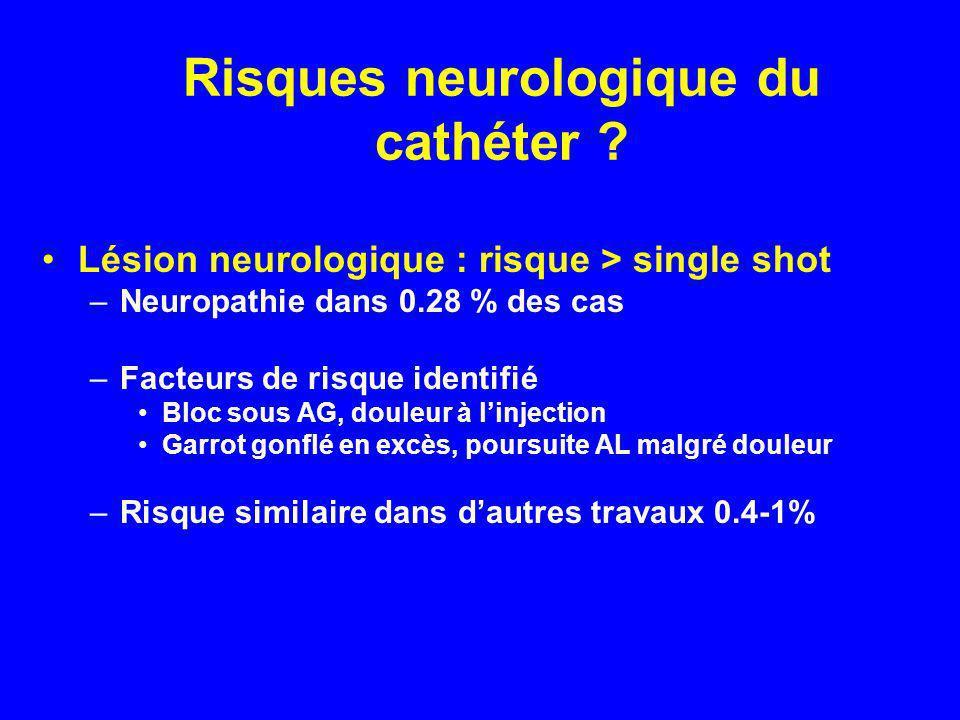 Risques neurologique du cathéter