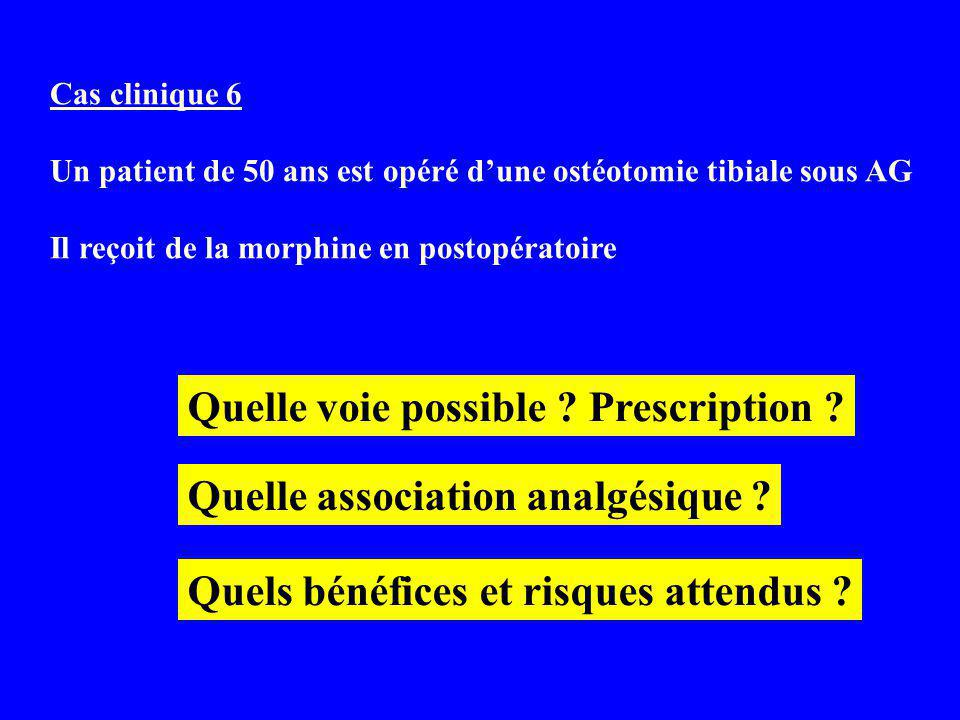 Quelle voie possible Prescription