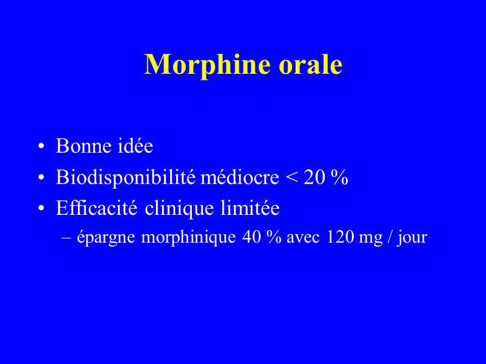 Morphine orale Bonne idée Biodisponibilité médiocre < 20 %