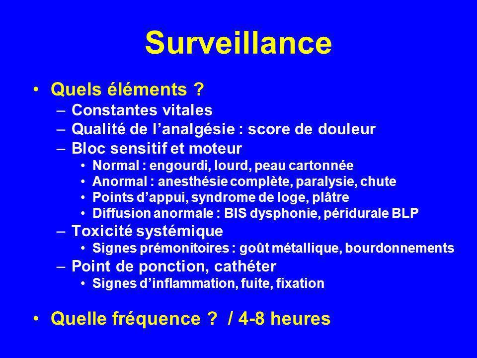Surveillance Quels éléments Quelle fréquence / 4-8 heures