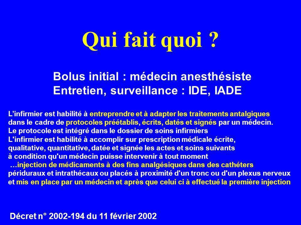 Qui fait quoi Bolus initial : médecin anesthésiste