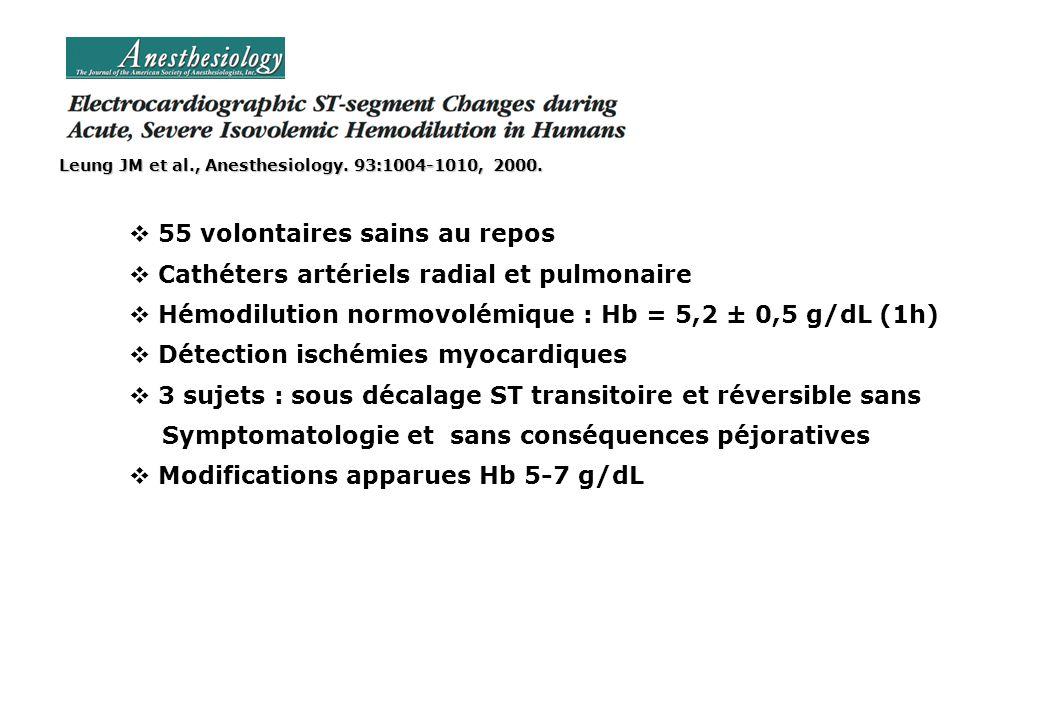 Leung JM et al., Anesthesiology. 93:1004-1010, 2000.