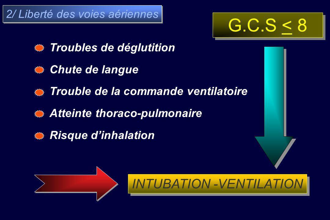 G.C.S < 8 INTUBATION -VENTILATION 2/ Liberté des voies aériennes