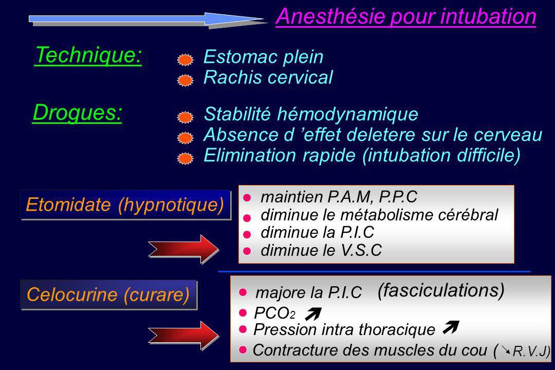 Anesthésie pour intubation