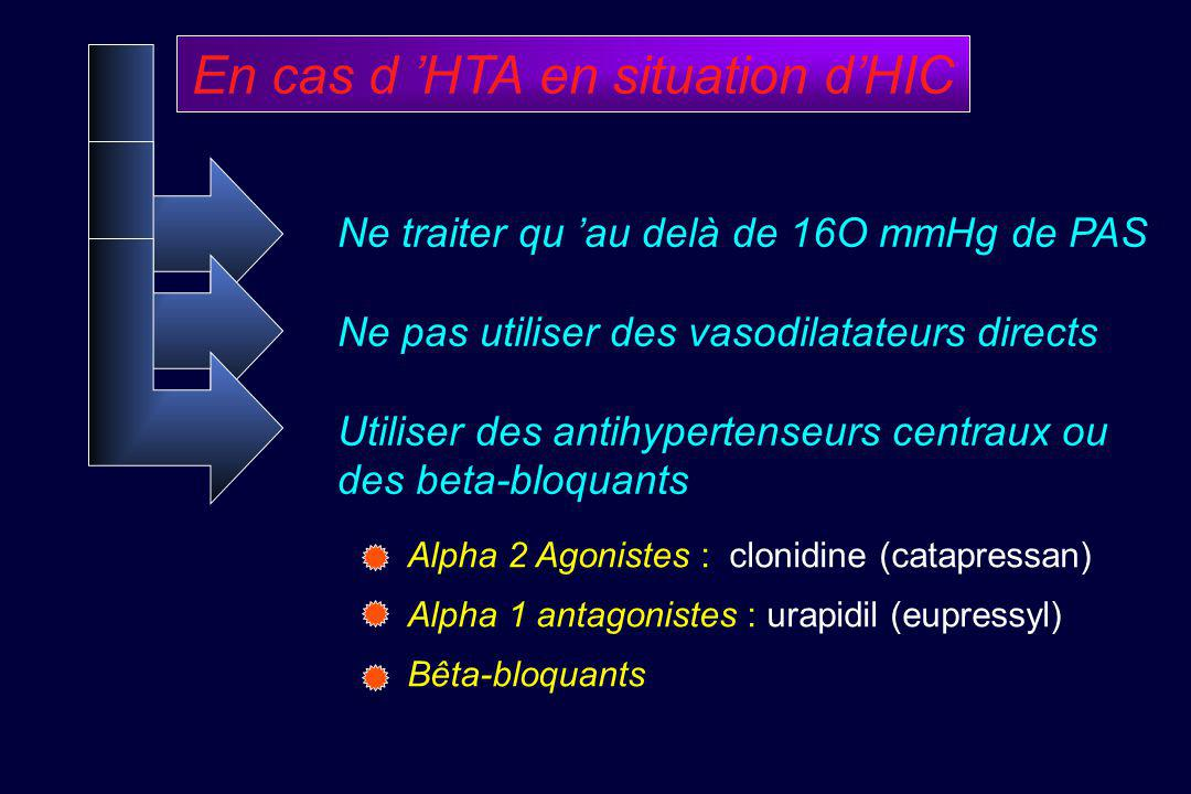 En cas d 'HTA en situation d'HIC