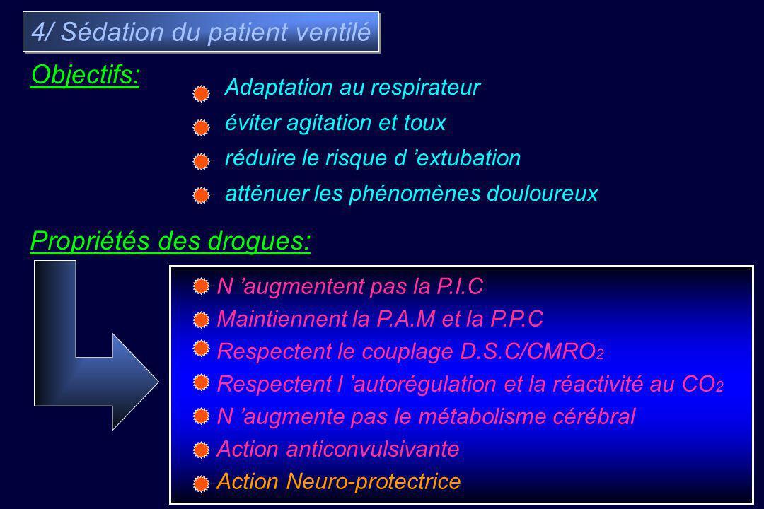 4/ Sédation du patient ventilé