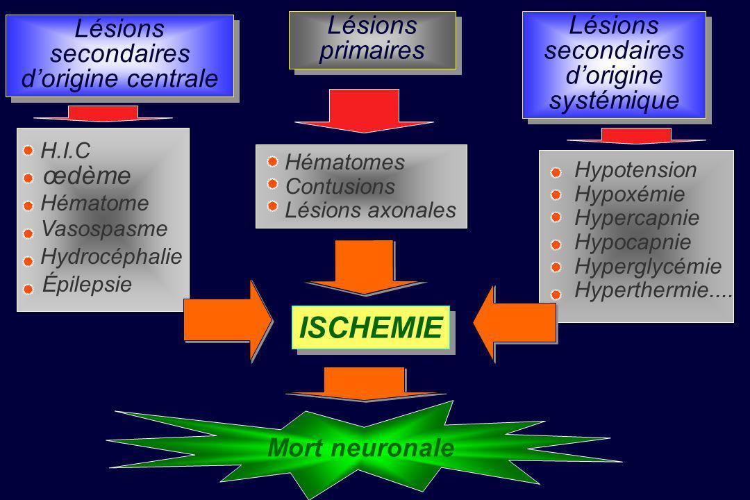 ISCHEMIE Lésions secondaires d'origine centrale Lésions primaires