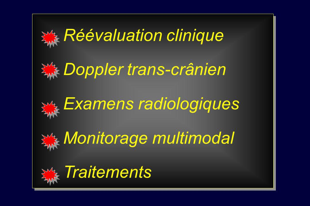 Réévaluation clinique