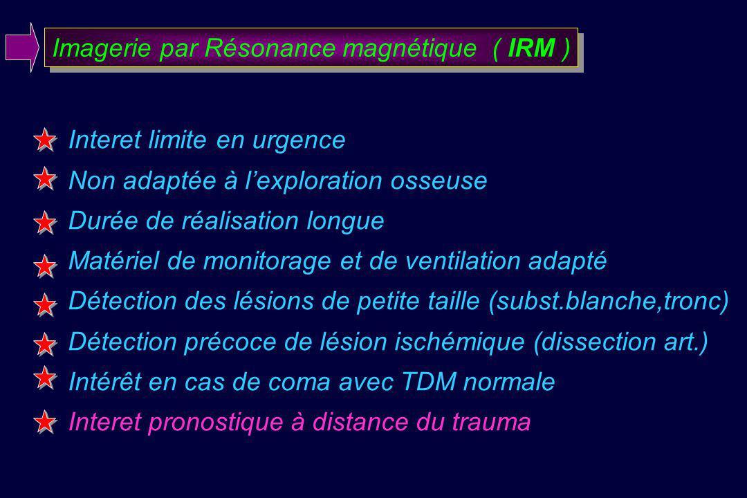Imagerie par Résonance magnétique ( IRM )