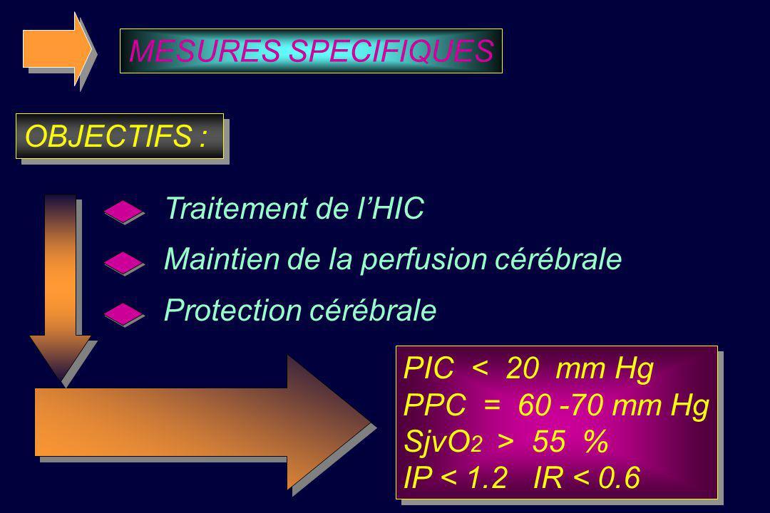 MESURES SPECIFIQUES OBJECTIFS : Traitement de l'HIC. Maintien de la perfusion cérébrale. Protection cérébrale.