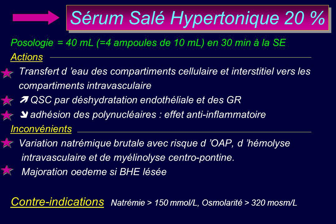 Sérum Salé Hypertonique 20 %