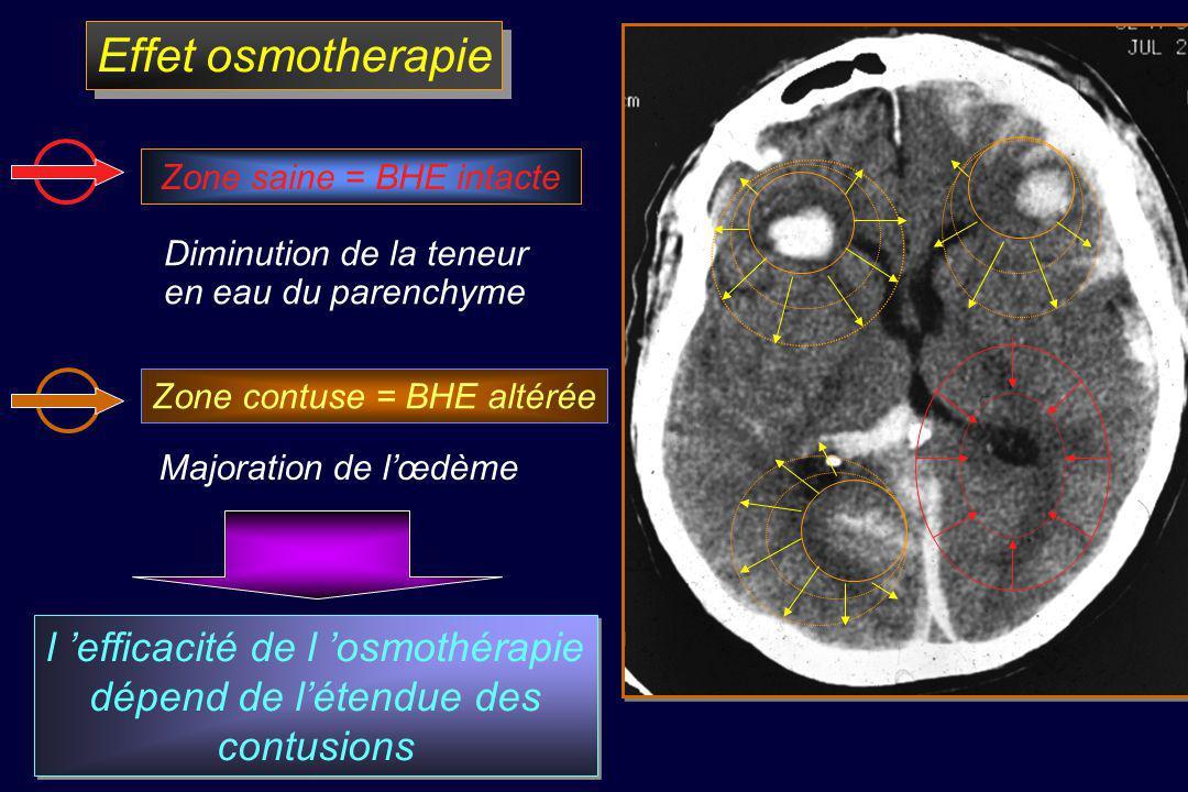 Effet osmotherapie l 'efficacité de l 'osmothérapie