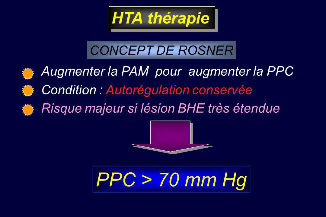 PPC > 70 mm Hg HTA thérapie CONCEPT DE ROSNER