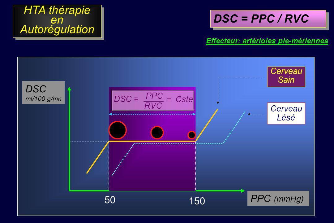 HTA thérapie en DSC = PPC / RVC Autorégulation DSC PPC (mmHg) 50 150