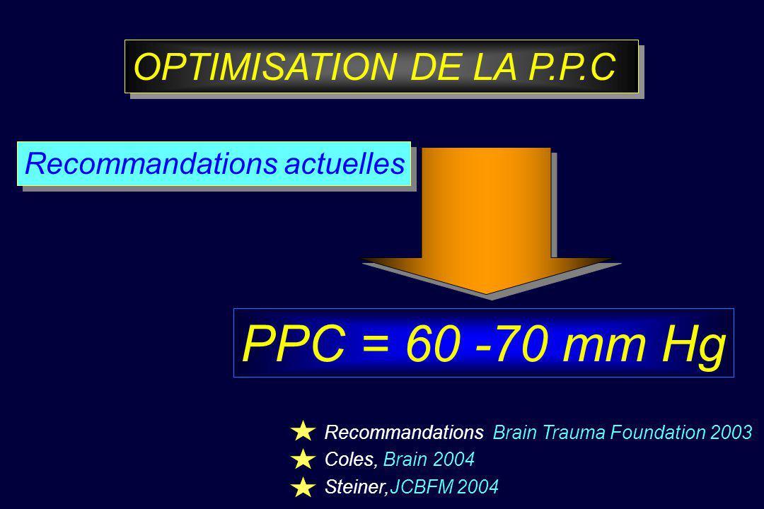PPC = 60 -70 mm Hg OPTIMISATION DE LA P.P.C Recommandations actuelles