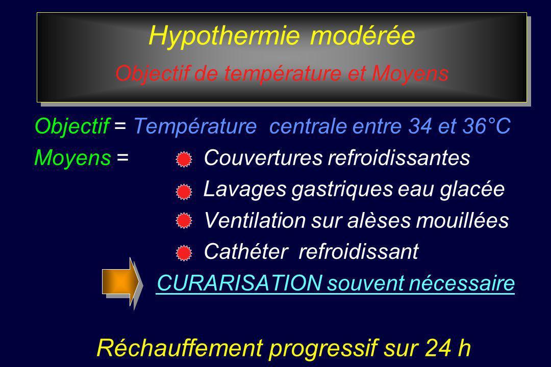 Hypothermie modérée Objectif de température et Moyens