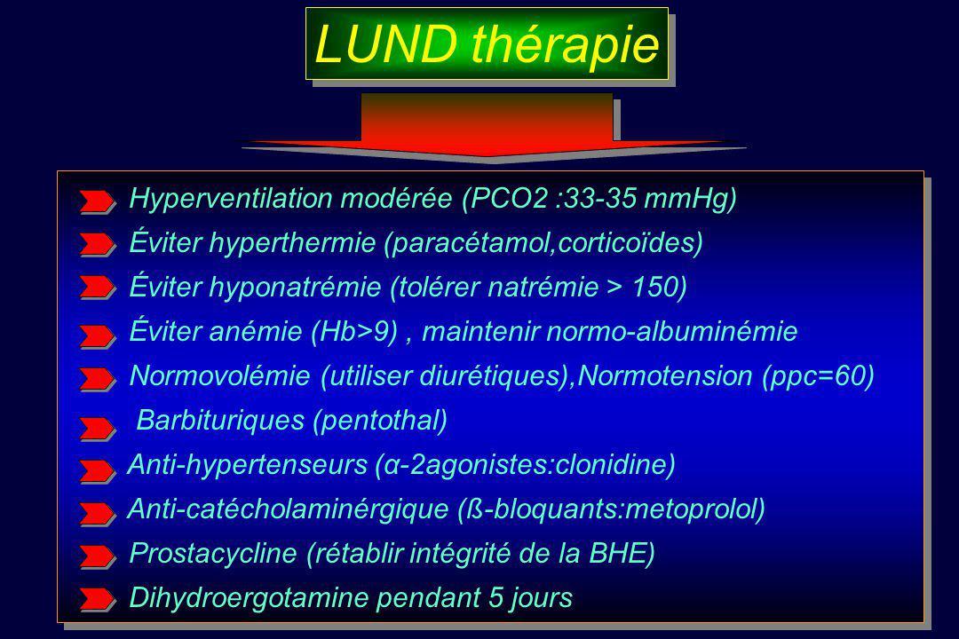 LUND thérapie Hyperventilation modérée (PCO2 :33-35 mmHg)