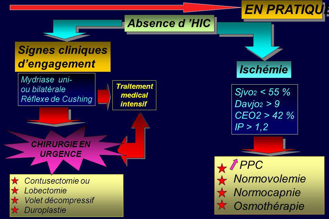 EN PRATIQUE Absence d 'HIC Signes cliniques d'engagement Ischémie PPC